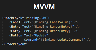 Functional ViewModels In Xamarin Forms (Revision 2